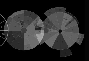 4 DNA คู่มือและเครื่องมือตรวจสอบความคิด และการค้นหาความคิดอย่างเป็นเอกภาพ